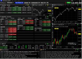 Trader Workstation herramienta de trading profesional